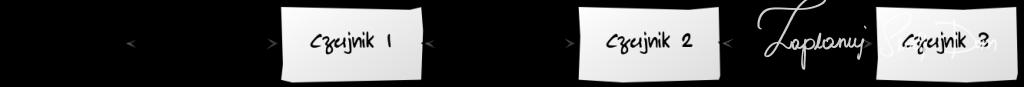 Diagram reprezentujący topologie magistrali w infrastrukturze inteligentnego budynku.